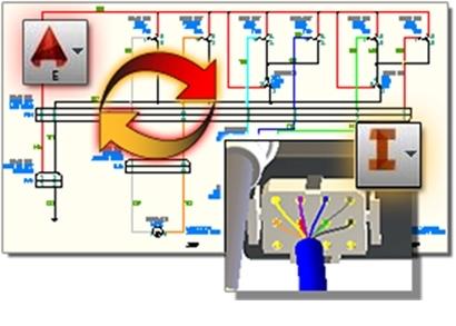 机电整合,与3D连结